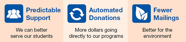 Partners of Hope Benefits: Predictable Support, Automated Donations, Fewer Mailings