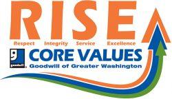 rise core values logo